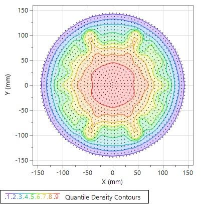 Solved: Creating Voronoi Diagrams in JMP or JSL - JMP User