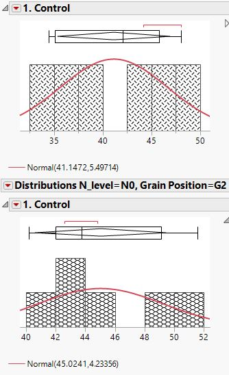 Solved: How to fix the y-axis range in distribution graph