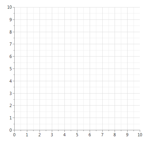Fit Probability Density Function From Sketch - JMP User