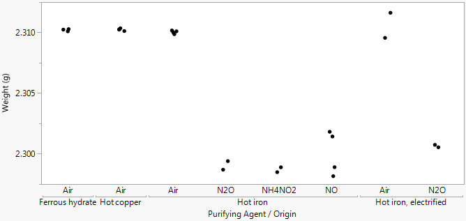 nitrogen0.png