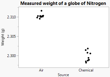 nitrogen1.png