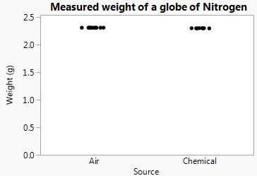 nitrogen2.png