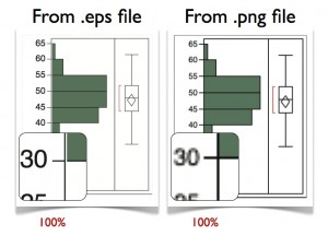 JMP Graphics for print comparing eps to png formats