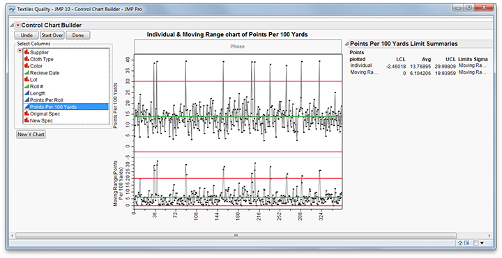 Process Control Charts With Drag  Drop In Jmp   Jmp User Community