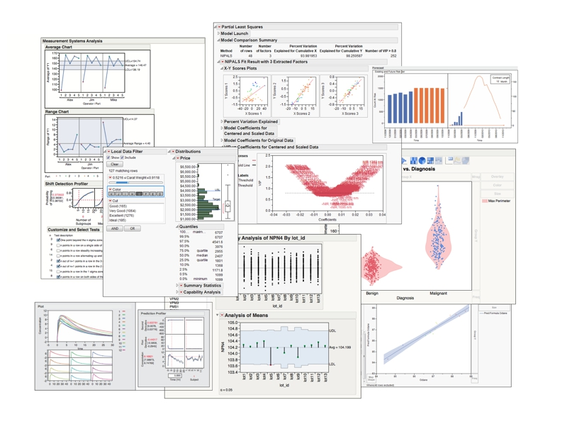 Statistical Discovery in JMP 10 - new features in JMP 10