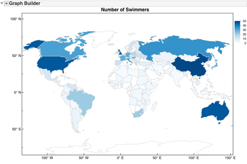 World map image in JMP's Graph Builder showing Olympic Swimmers by Country