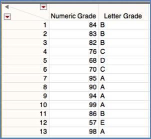 Letter grades after formula execution