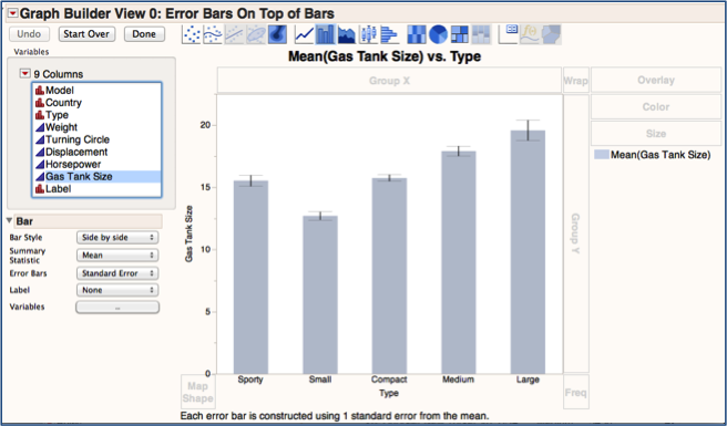 Graph Builder View 0: Error Bars on Top of Points