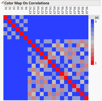 aopt color map