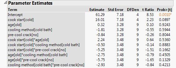 eggs_peel_time_estimates2