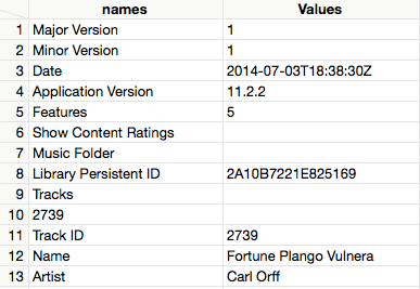 itunes_JMP_data_table2