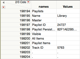iTunes Playlist data table