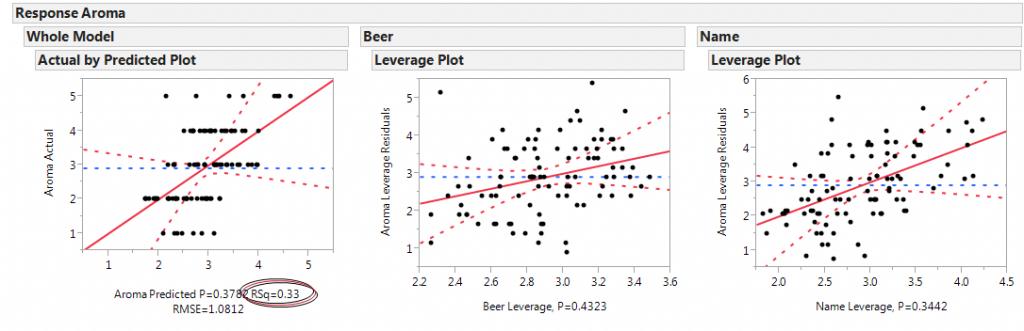 Beer_Experiment_1