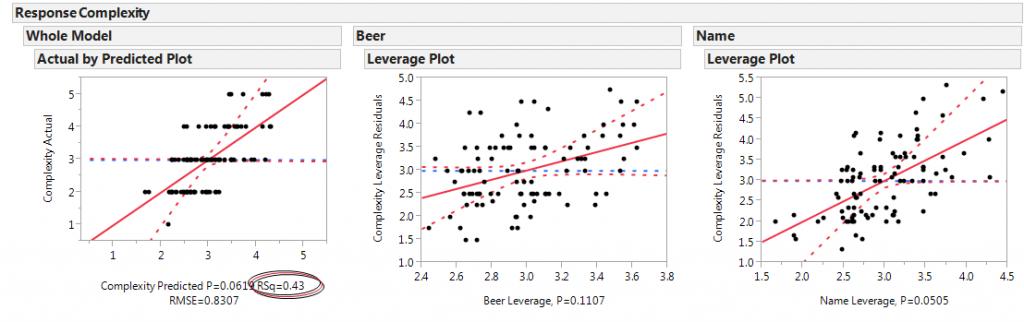 Beer_Experiment_2