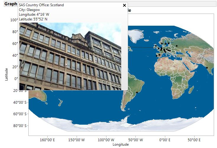 Map of world with SAS office locations plotted and floating tool tip with image of the Glasgow office.