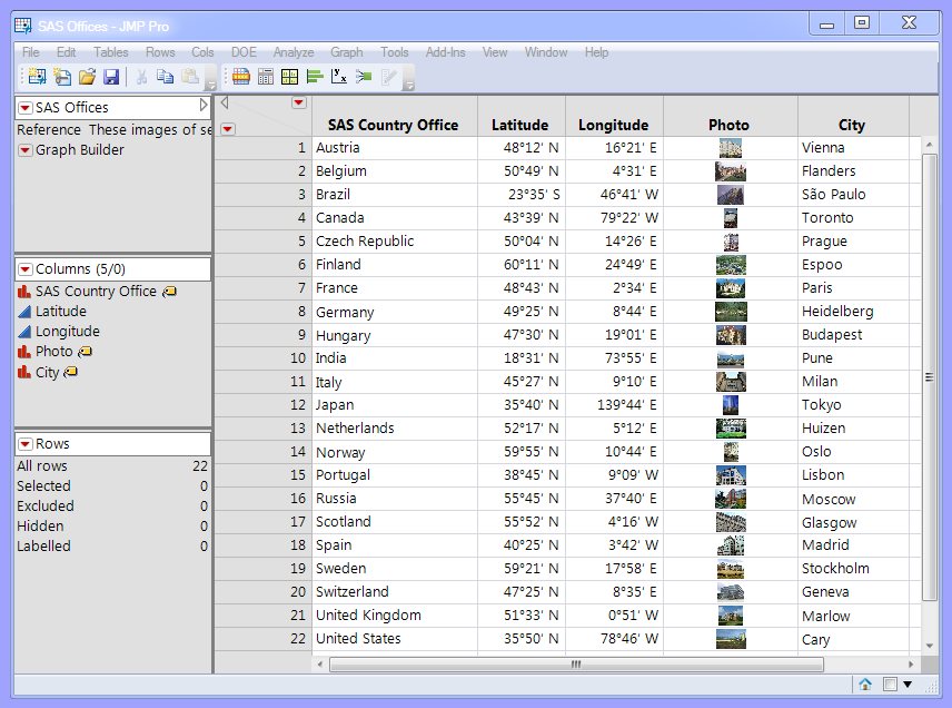Data table with a row for each office and columns for latitude, longitude, picture, and city name.
