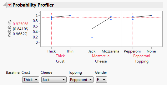 Probability Profiler--New in JMP 12