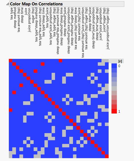 teaexpt_colormap