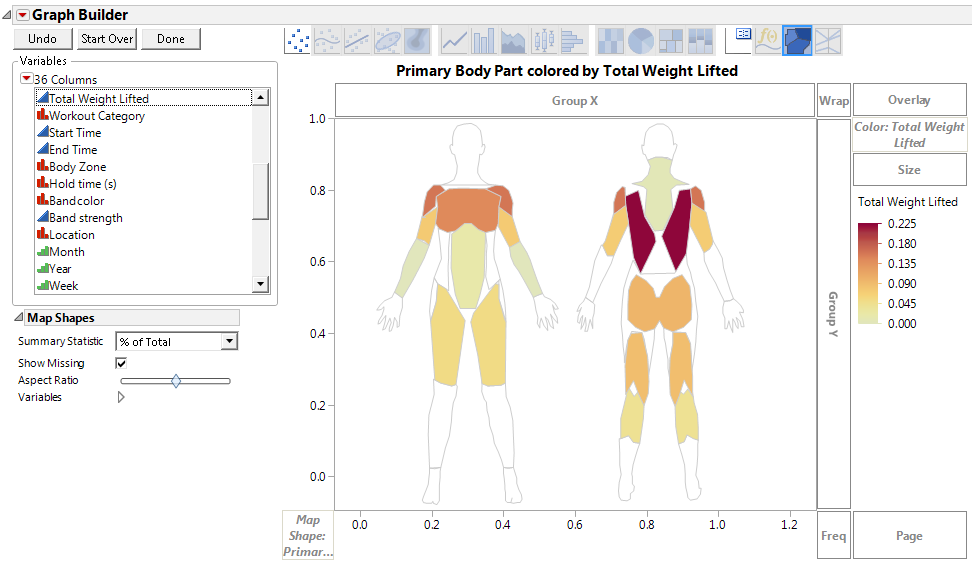 Body shape colored by weight lifted setup
