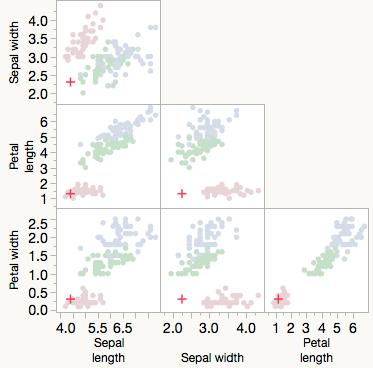 Outliers_JMP_4