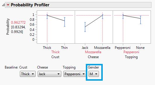 JMP_Probability_Profiler_4