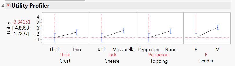 JMP_Utility_Profiler_2