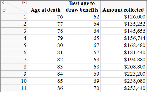 Age at Death vs. amount collected_2