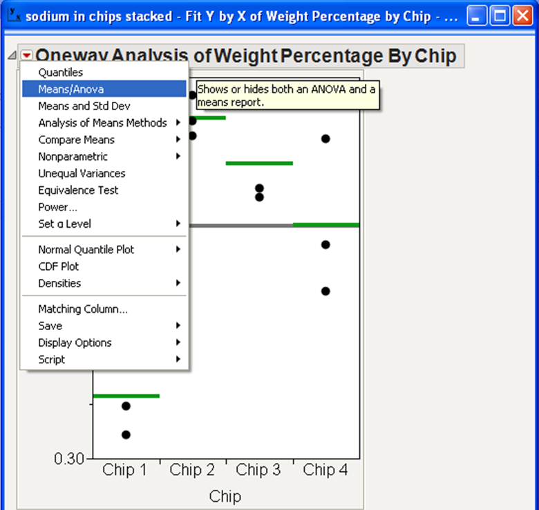 means and anova in red triangle menu in JMP