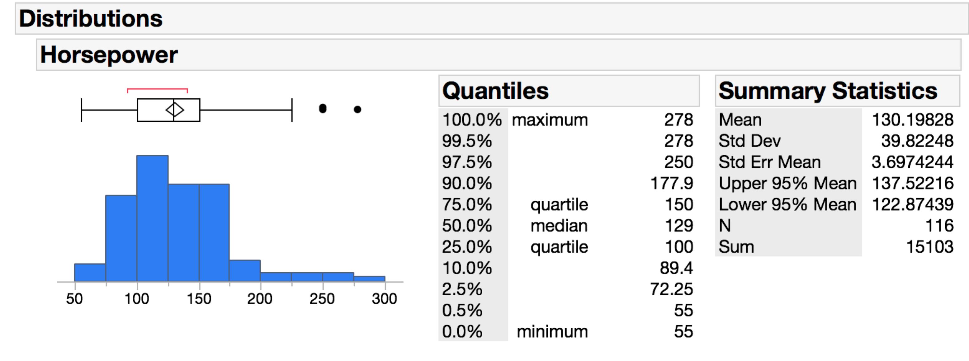 Quantile_increments_1