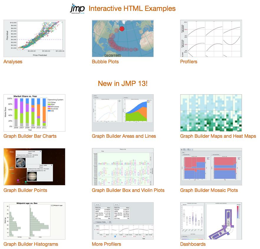 JMP 13 HTML5 Examples