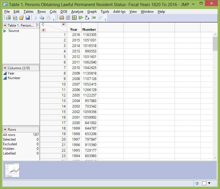 Resultant Data Table