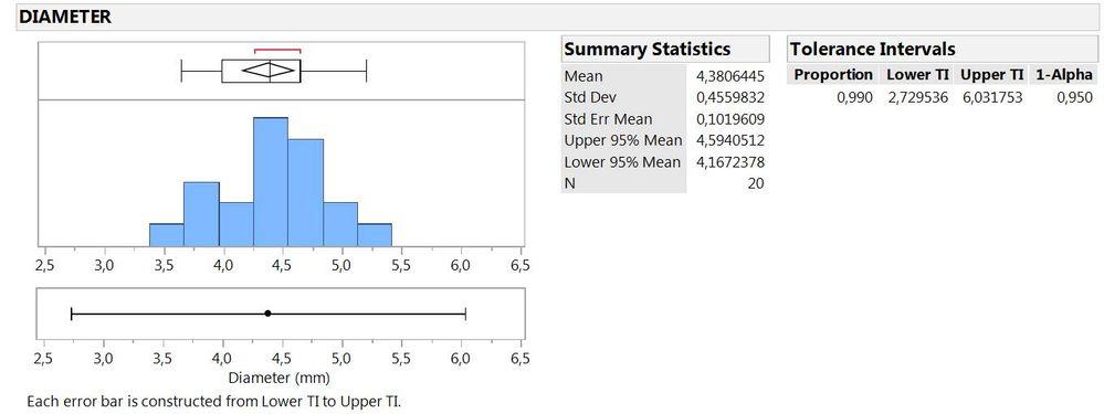 ToleranceIntervalGraph_DistributionPlatform.JPG