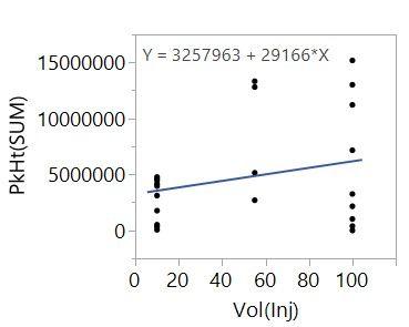 1_2 Main effect of Vol(Inj).jpg