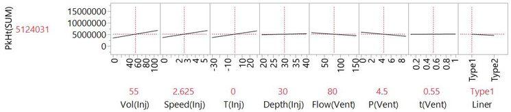 1_6 Profiler plot full ME model.jpg