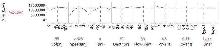 1_8 Profiler plot of full quadratic.jpg