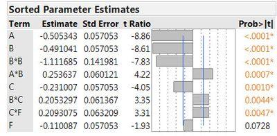 7792_Scaled estimates.jpg