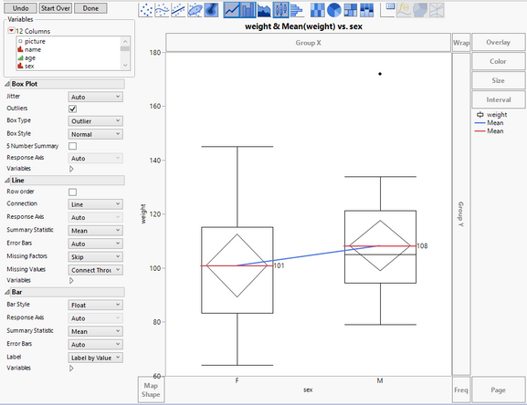 Boxplot with Labeled Mean.PNG
