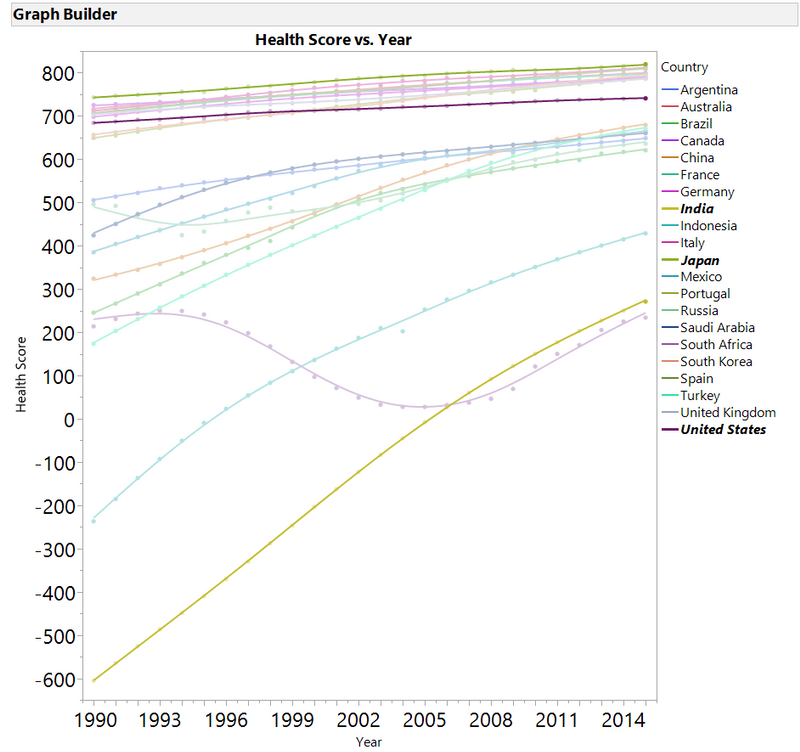 Health care graph G20.png