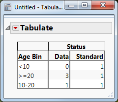 tabulate_agebin.png