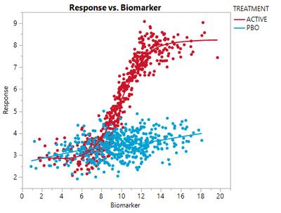Response x Biomarker Logistic.png