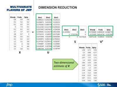 Multivariate_Breakout_Page_12.jpg