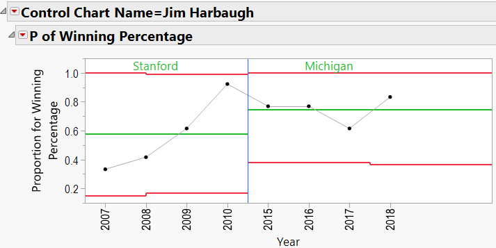 Harbaugh.png