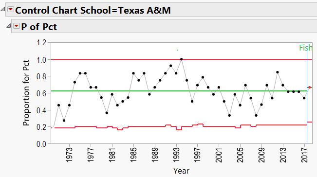 Texas A&M.png