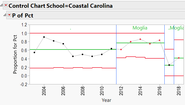 Coastal Carolina.png