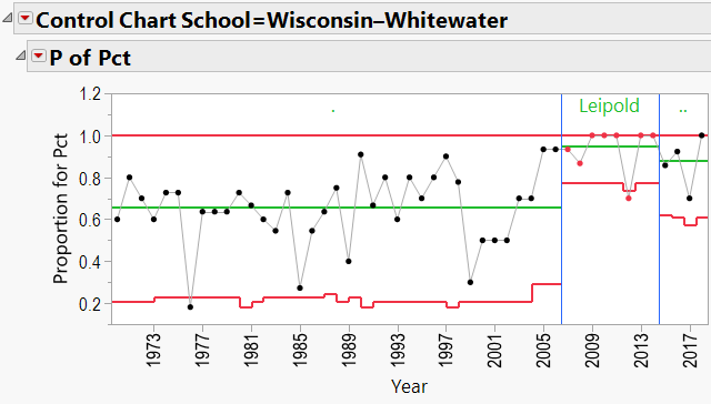 Wisc Whitewater.png