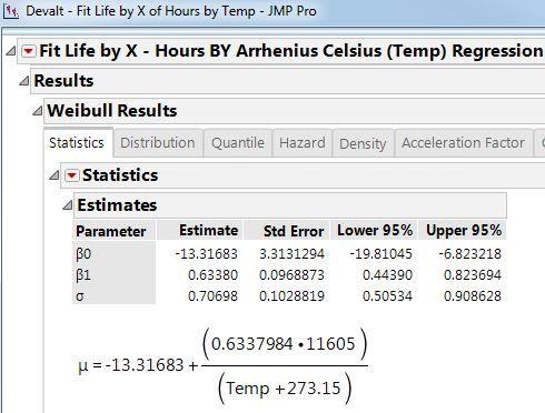 Fit Life by X output Devalt no Weibull beta.JPG