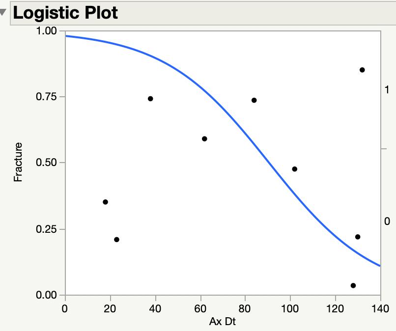 Logistic Curve.png