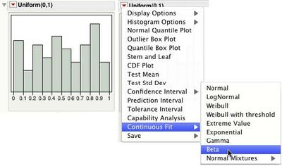 Figure 1. Histogram and Continuous Fit > Beta Command