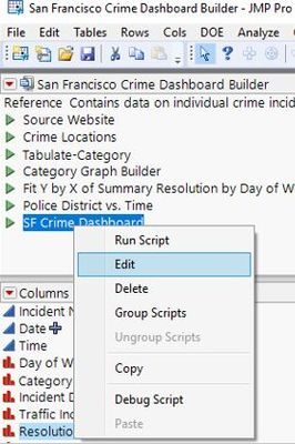 First Edit from the Dashboard Title in the Tables Panel