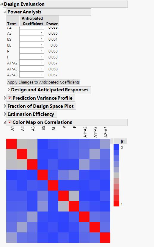 Capture Correlations 3 factors and interaction.PNG